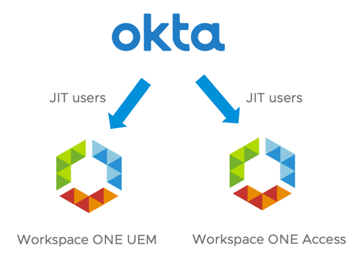 jit-users